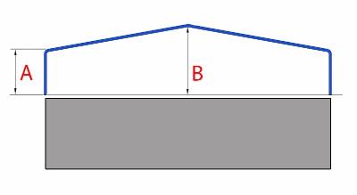 Схема замеров для изготовления тента