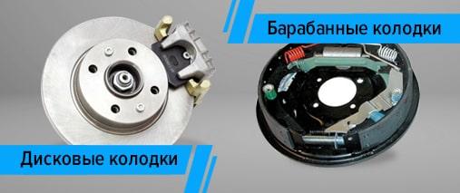 Барабанные и дисковые колодки
